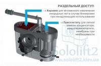 SFA Saniaccess Pump